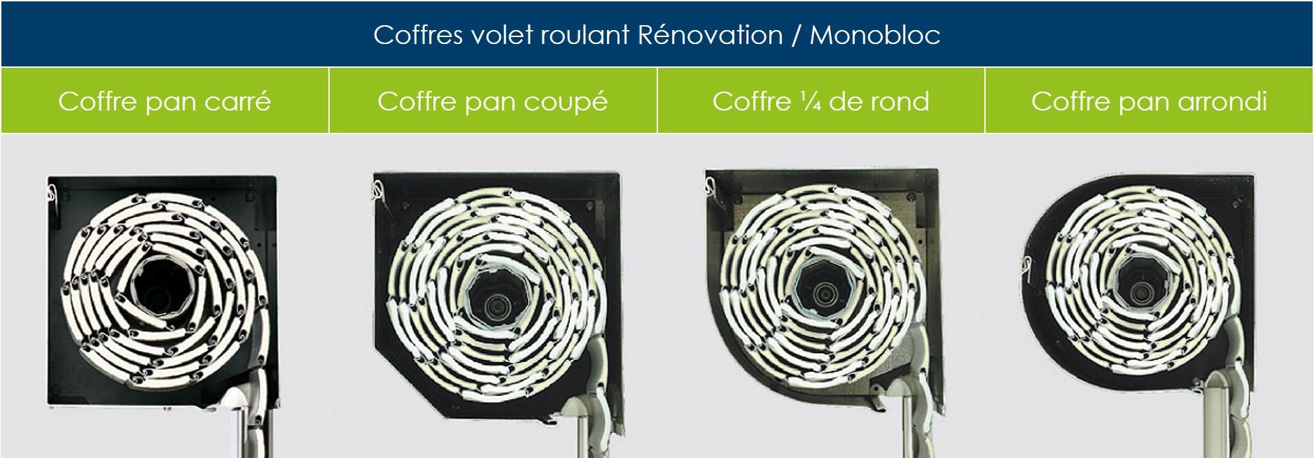 Coffre Volet Roulant Caisson Et Coffre Int Rieur Et Ext Rieur Pour